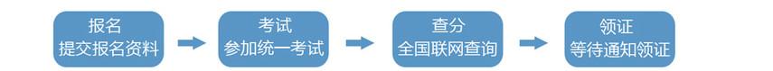 报考流程.jpg