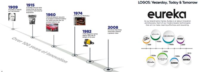 美国百年深层清洁品牌eureka亮相广交会,开启蒸汽清洁新时代