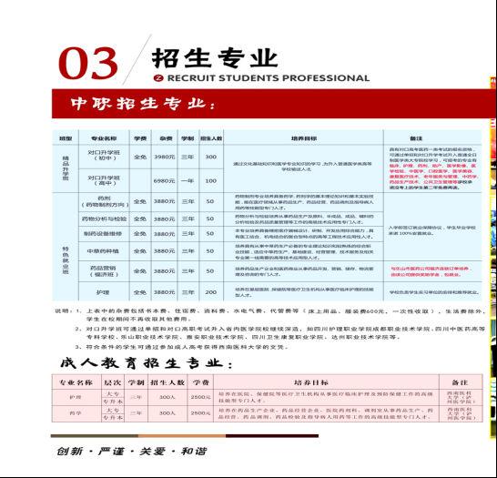 乐山医科校招生简介