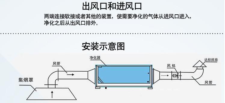 活性炭吸附净化器.jpg