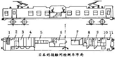 日本接触网检测车布局.jpg