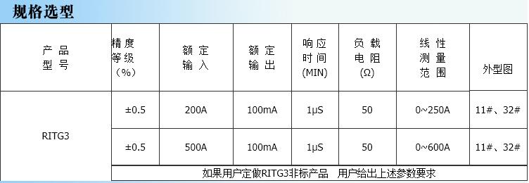 霍尔电流传感器规格选型.png