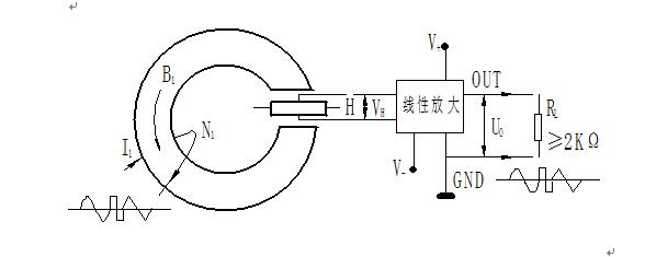 固定穿孔型电流传感器的工作原理图.png