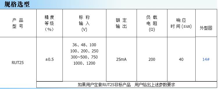 规格选型.png