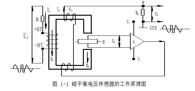磁平衡电压传感器原理图.png