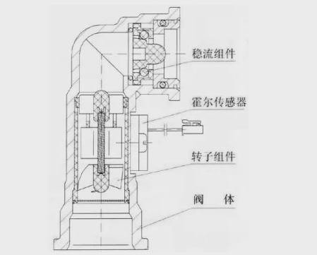 水流传感器.jpg