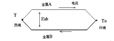 热电偶原理图.png