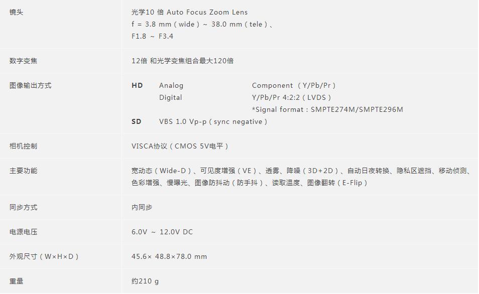 FCB-CV7100  2.jpg