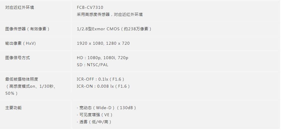 FCB-CV7300  1.jpg