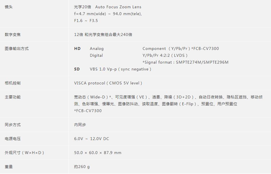 FCB-CV7300  2.jpg