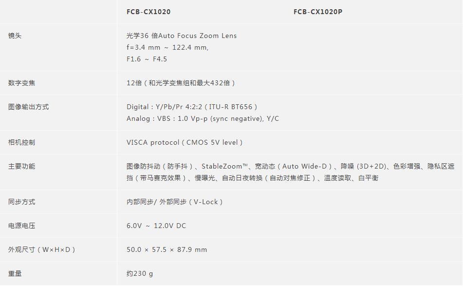 FCB-CV1020  2.jpg