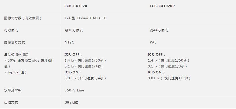 FCB-CV1020  1.jpg