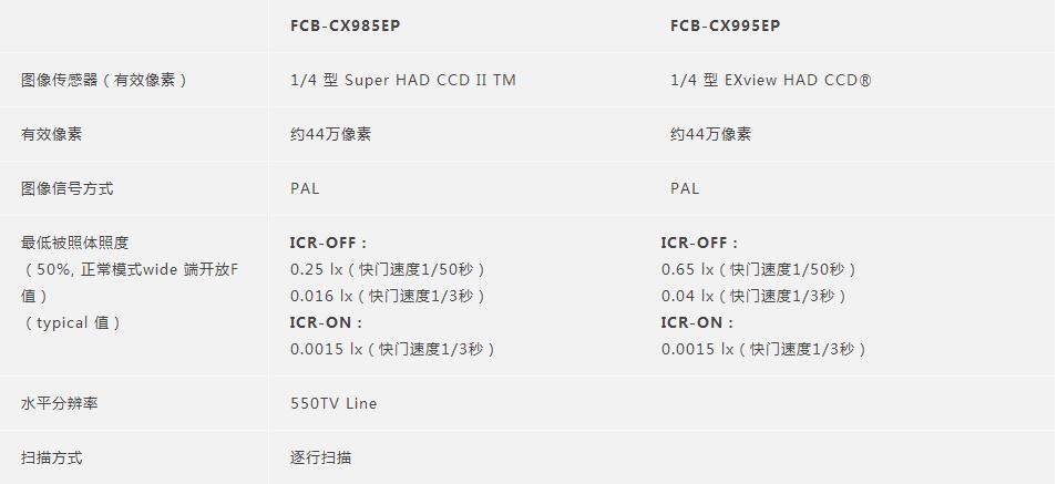FCB-CX985EP  1.jpg