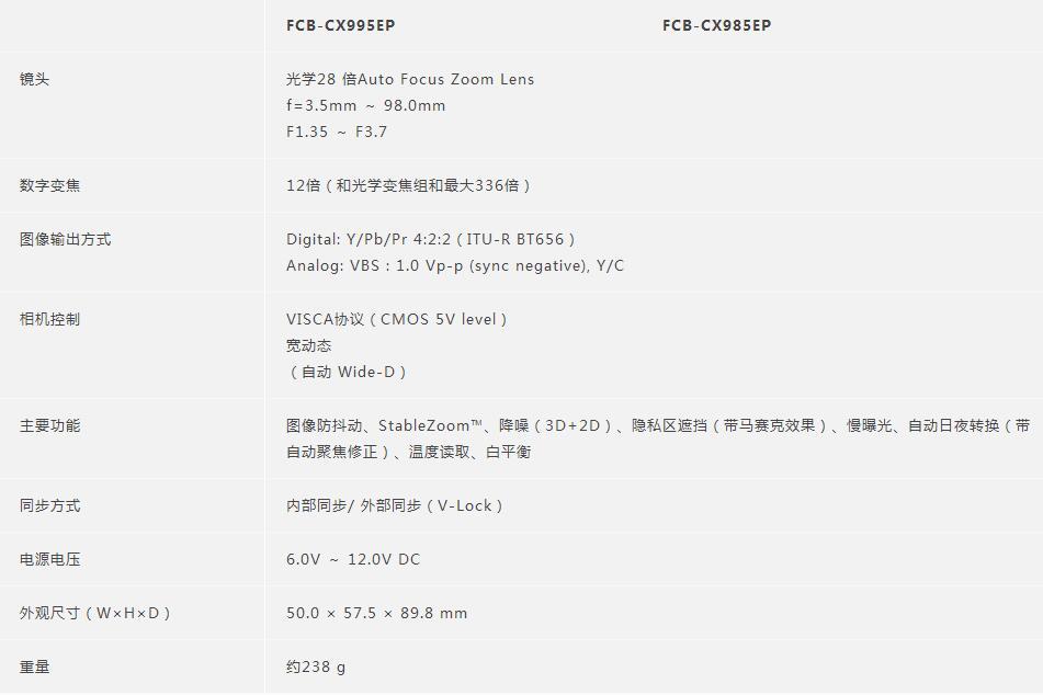 FCB-CX985EP  2.jpg