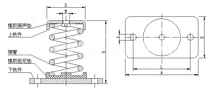 振动筛设备减振弹簧原理图