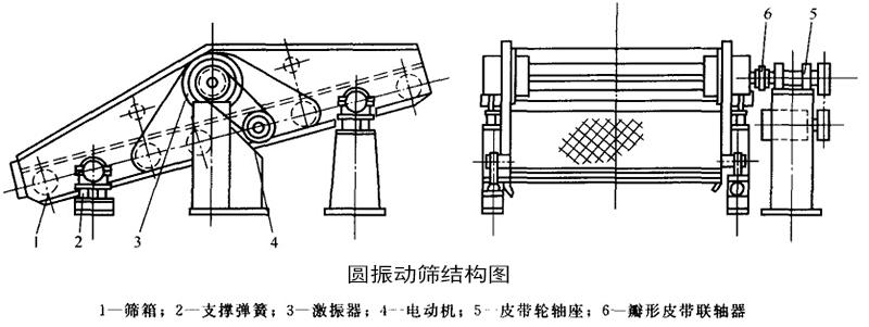 圆振动筛工艺图纸
