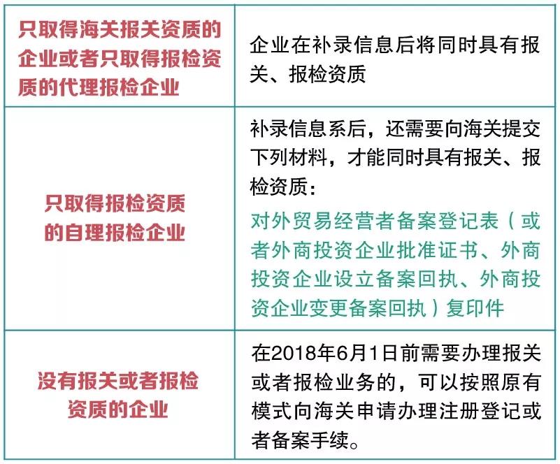 海关千赢国际娱乐官网登录
