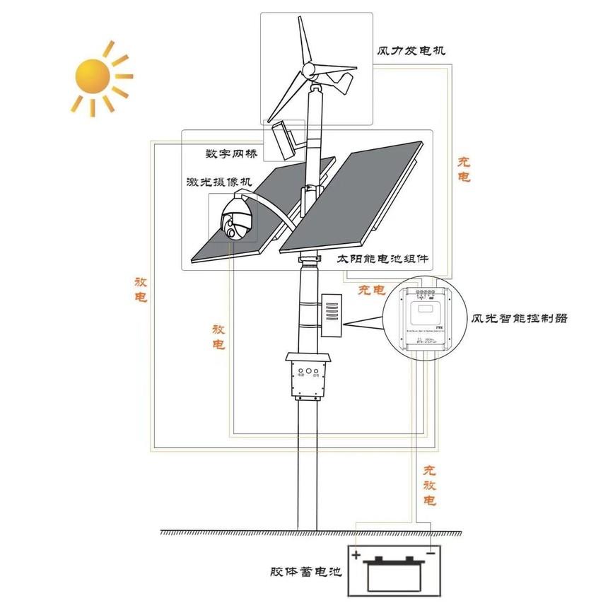 太阳能2.jpg