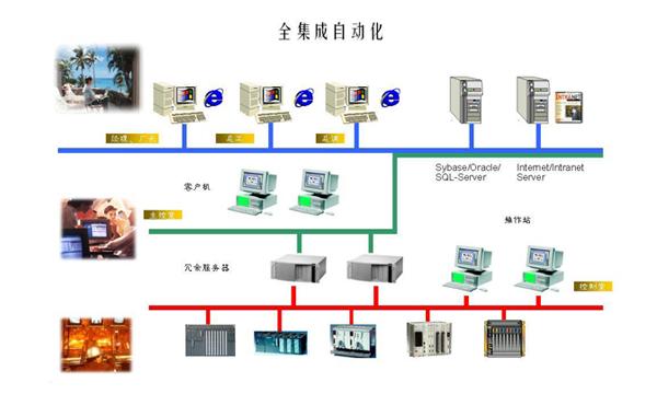 杭州银河国际电气科学技术有限企业.jpg