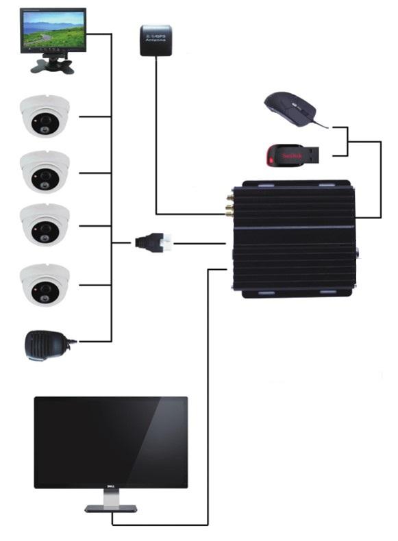 4路硬盤卡錄像機.jpg