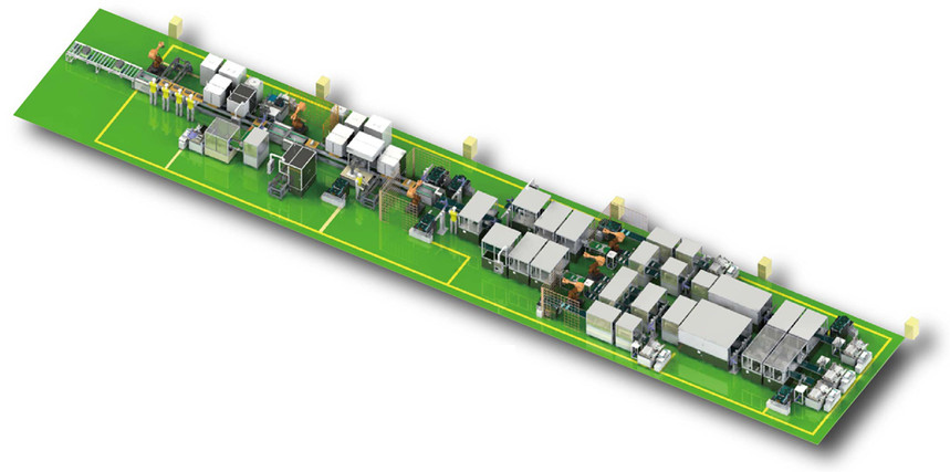 全自動軟包模組智能生產系統