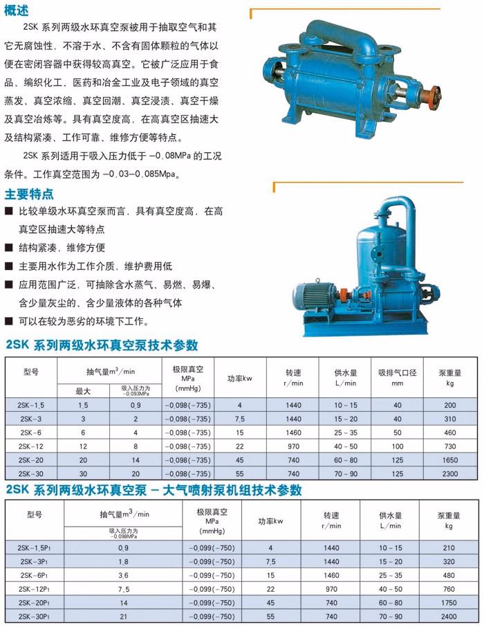 2SK系列水环式真空泵及2SK-P1大气喷射泵机组.jpg