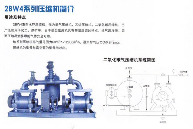 2BW4系列压缩机.jpg