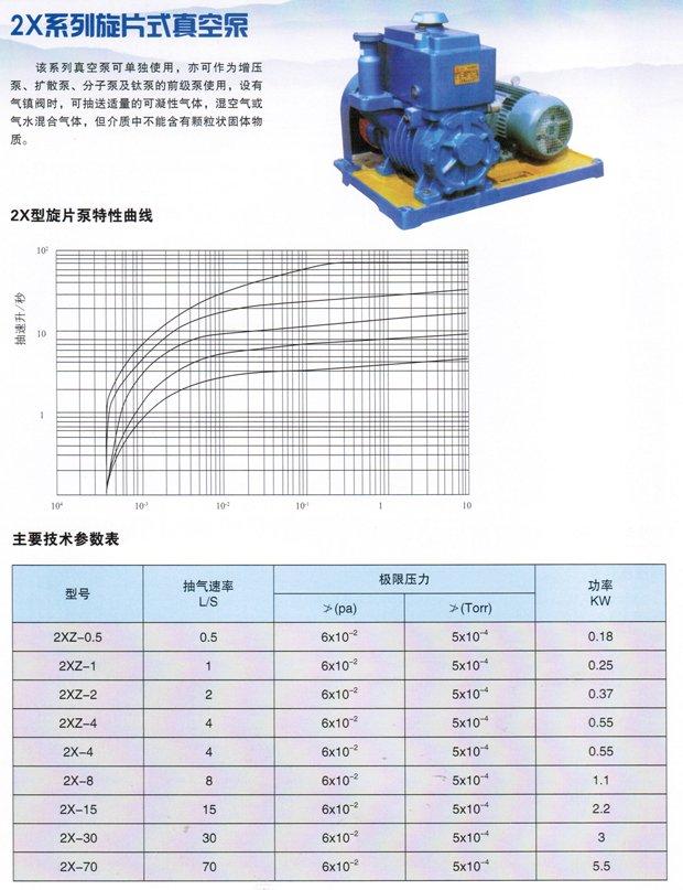 2X系列旋片式真空泵.jpg