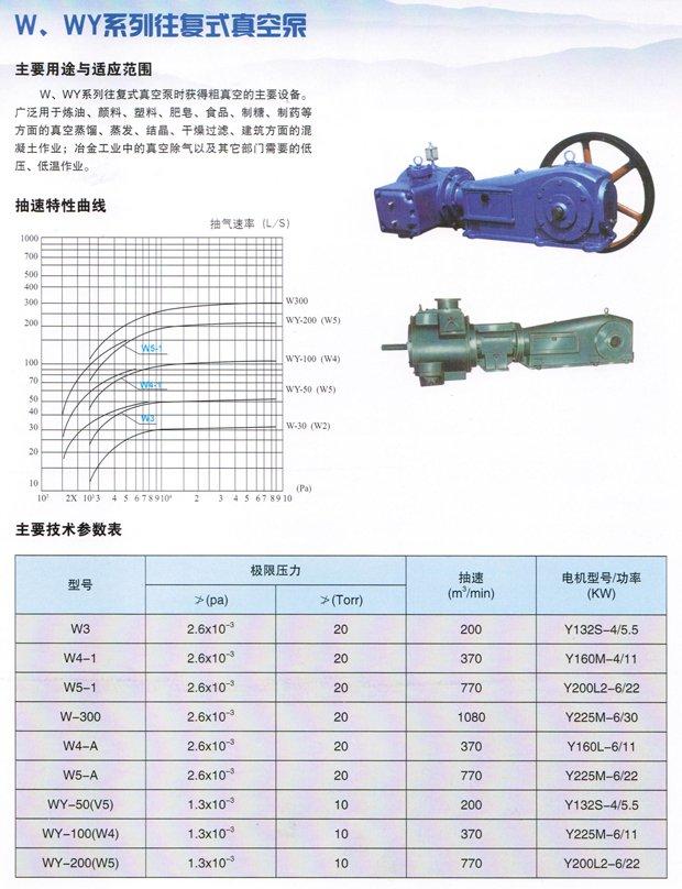 W、WY系列往复式真空泵.jpg