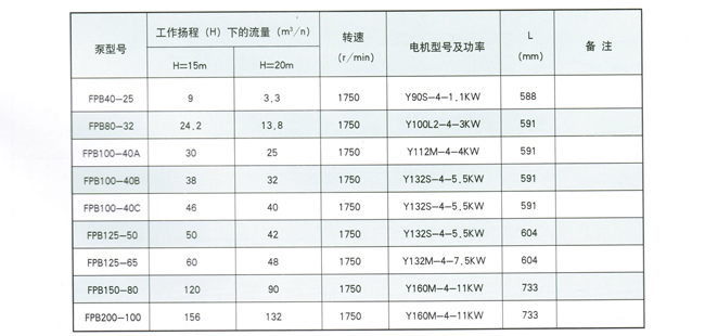 FPB型滤液泵1.jpg