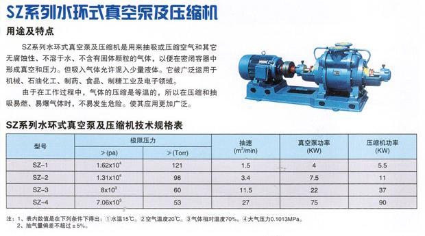 SZ系列水环真空泵及压缩机.jpg