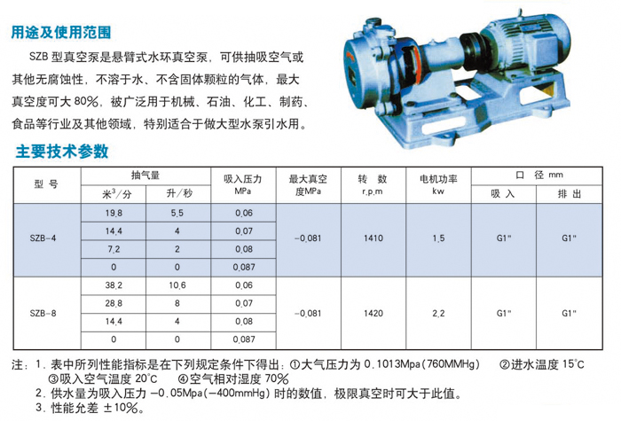 SZB系列水环式真空泵.jpg