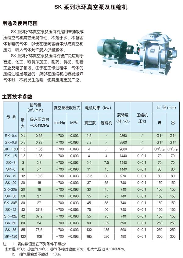 SK系列水环真空泵及压缩机.png