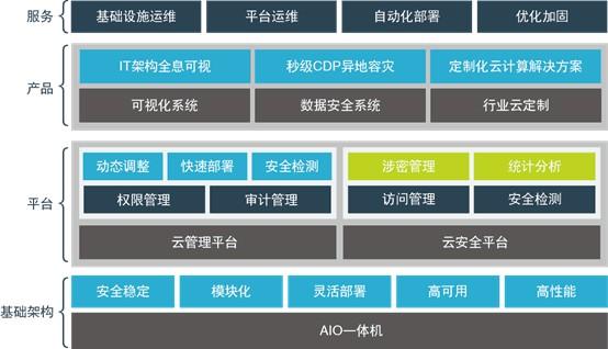 产品架构图.jpg