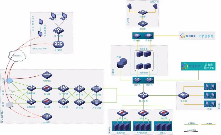 网络拓扑结构.jpg