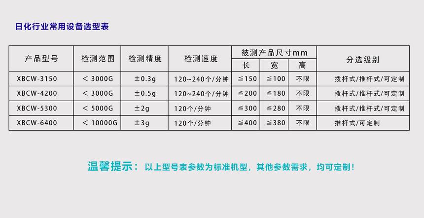 日化 系列选型表.png