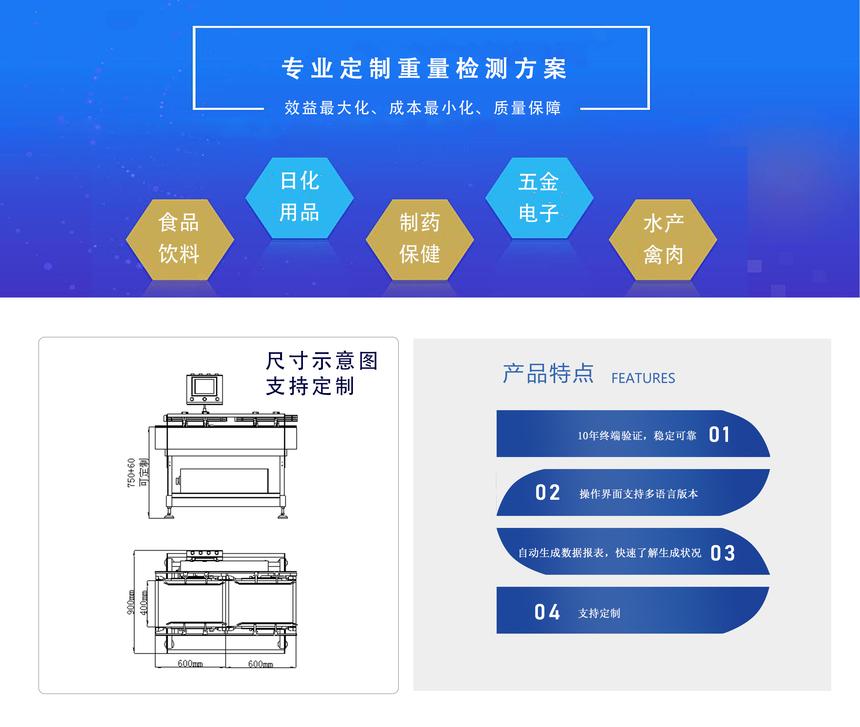 产品详情页-日化 01.png