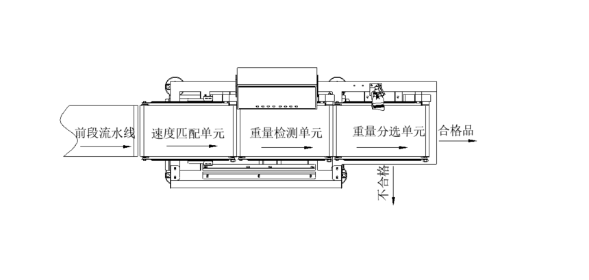重量检测机应用1.png