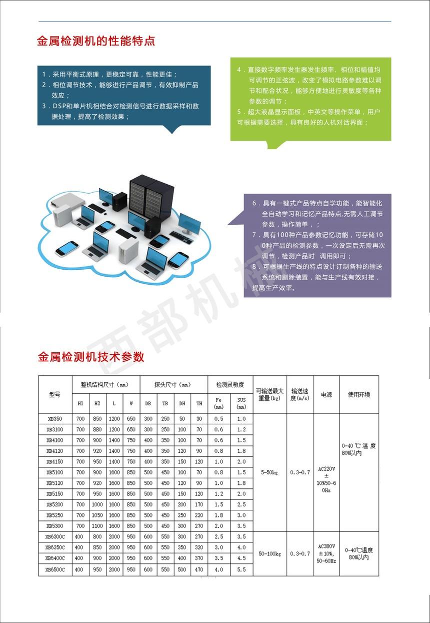 金屬檢測機-產品資料02.jpg