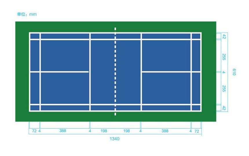 羽毛球场规格.jpg
