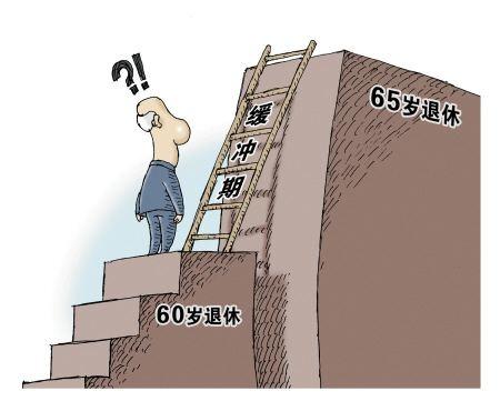 延迟退休问题追问:历史遗留问题不该让我们后来人承担!