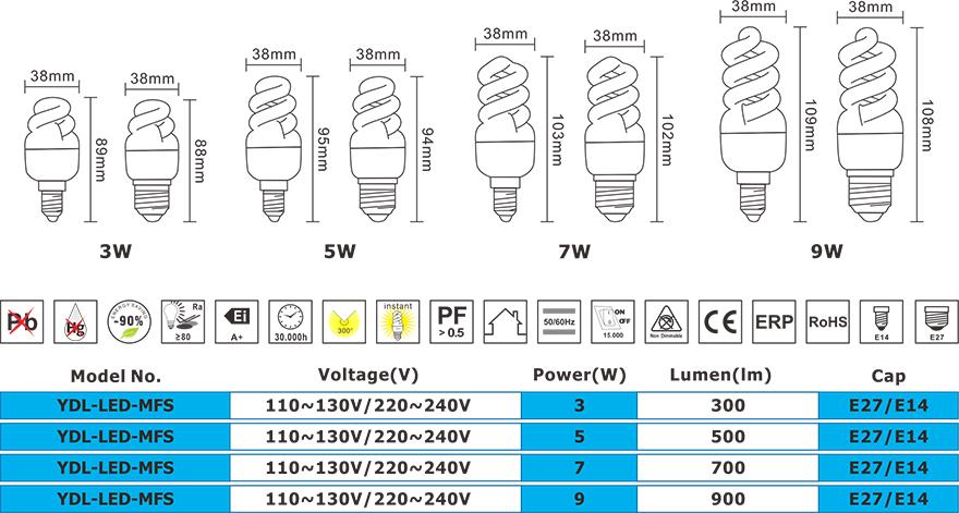 YDL-LED-MFS xx.jpg