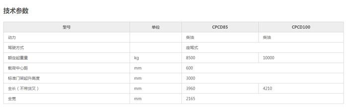 G系列-8.5-10吨柴油平衡重式叉车参数.jpg
