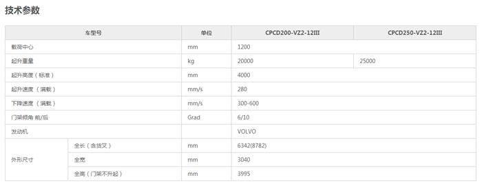 G系列-20-25吨内燃平衡重叉车参数.jpg