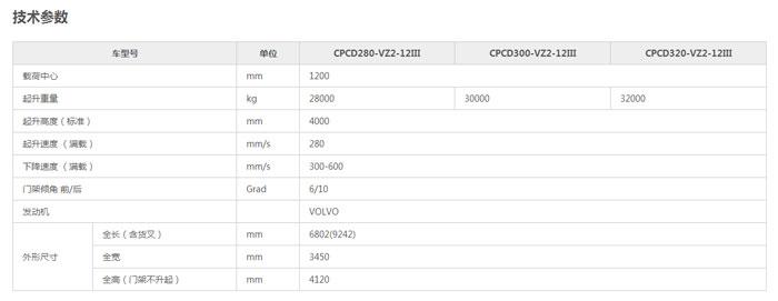 G系列-28-32吨内燃平衡重叉车参数.jpg