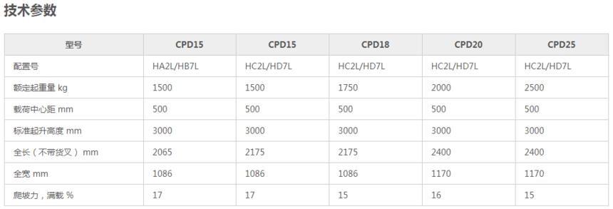 H3系列 1.5-2.5t蓄电池平衡重式冷库专用叉车1.png