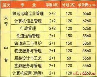 广安大川铁路运输学校招生计划