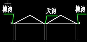 天沟和檐沟.jpg