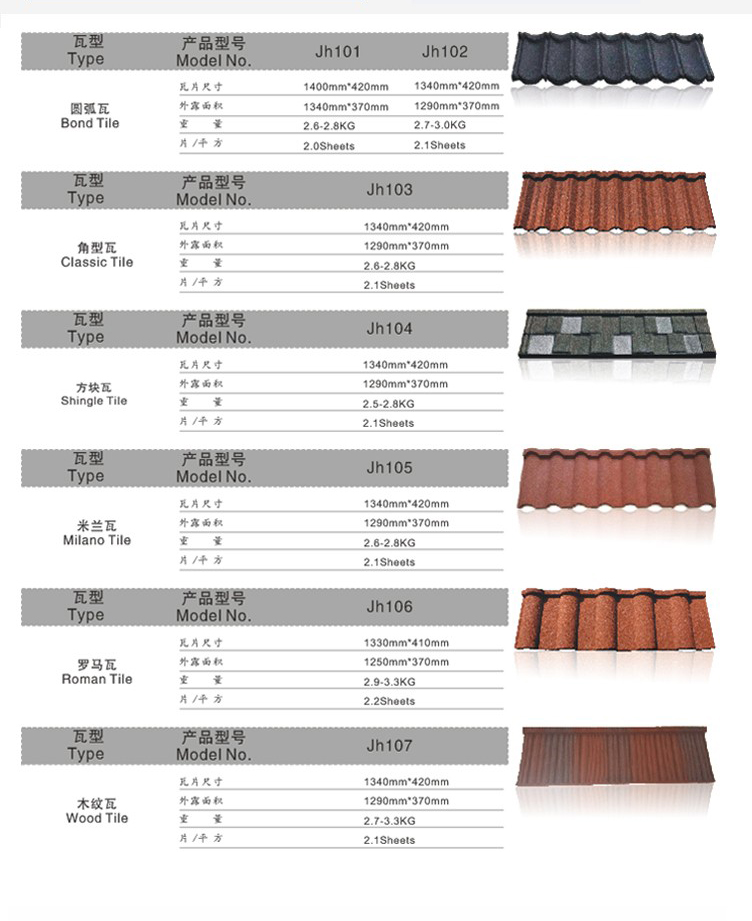金属瓦产品说明.jpg