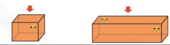 防震標簽使用方法2556.png